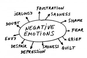 negative emotions-300x200